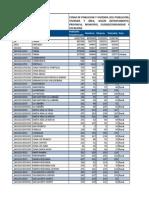 Datos_CNVP_2012_TARIJA_Cercado_Tarija.xls