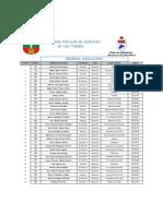 Resultado Definitvo 4ª Carrera.pdf