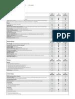 BMW_Z4_datasheet.pdf