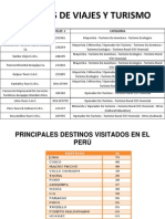 AGENCIAS DE VIAJES Y TURISMO.pptx