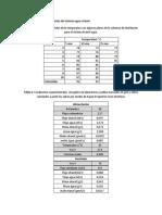 informe destilación.docx