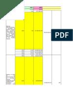PDT y ProyPS.xls