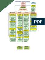 Structura organizatorica Victoriabank pe trimestrul II anul 2014.pdf