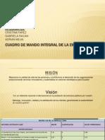 CUADRO DE MANDO INTEGRAL ETAPA.pptx