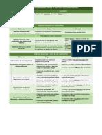 Concordancia Nominal.pdf
