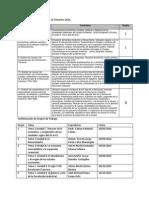 Temas para la pruebas 9.docx