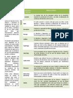 Libro Doctor Vargas 2.docx