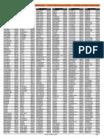 93000769-VIEMAR-CATALOGO-DE-CONVERSAO (1).pdf