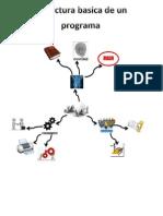 T2 - mapa metal(estructura basica de un programa).pdf
