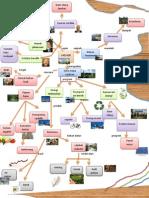 peta konsep vaexjae lengkap