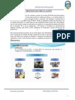El proceso de circulación.docx