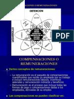 8. Compensac.y Remunerac.(17).ppt