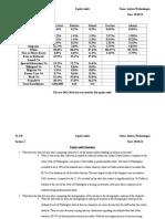 tl 330 equity audit
