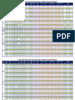 TablaTuberiasRevestimiento.pdf