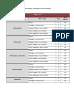 RELAÇÃO DOS CURSOS  PESOS E NOTAS MÍNIMAS SISU 1.pdf