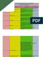 Evidencia No. 3 Matriz legales aplicables a la empresa.pdf