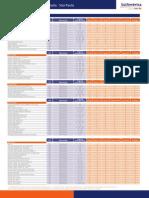 sp__exemplos_de_rede.pdf