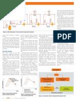 Compressor Dynamics 3