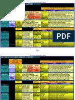Hd Phs Chart