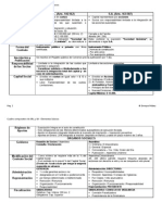 Apunte sobre SRL y SA (UBA).doc