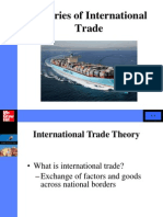 IB - 2 Theories of Trade, Investment and Internationalisation