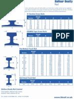 Rail Sheet