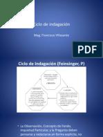 P1_Ciclo de indagación.pdf
