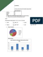 [STATISTIK] Cara membuat tabel distribusi frekuensi dan Histogram