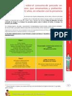 CONSUMO PESCADO(MERCURIO).pdf