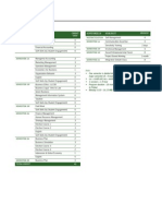 PMGSB Curriculum