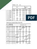 Calculation Formula of Diameter.xls