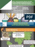 ITS-NonDegree-15825-2308030080-Presentation.pdf