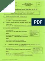 Profilassi Endocardite Batterica 2004
