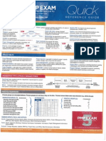 PMP Revision Chart
