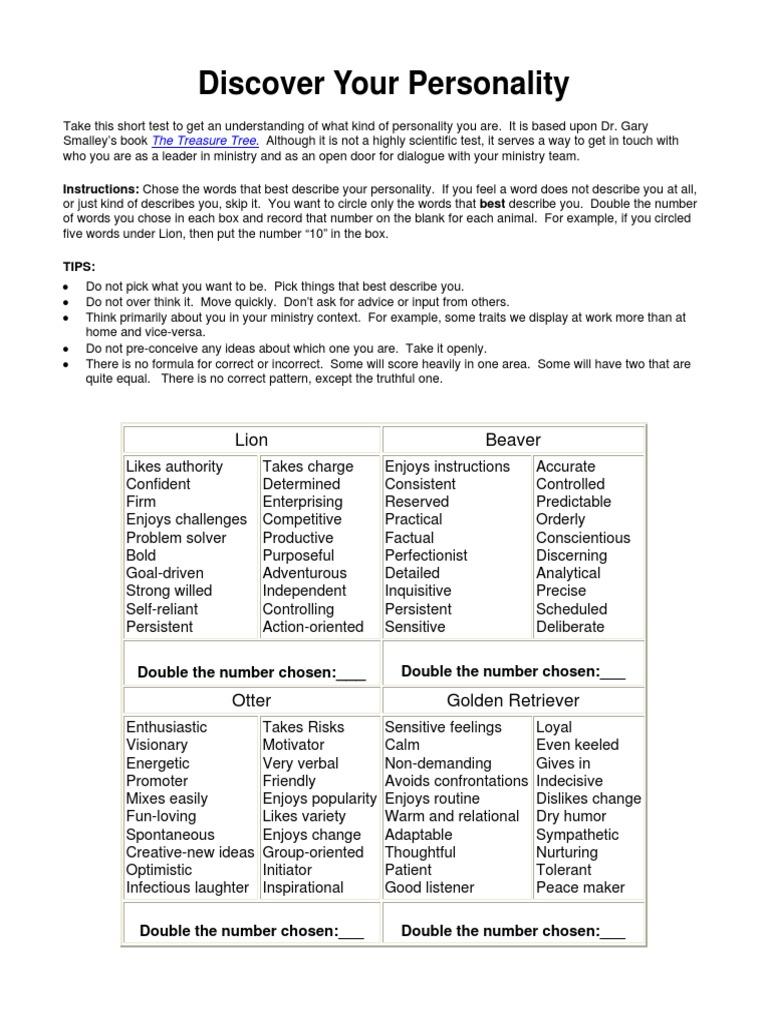 Golden personality test lion retriever otter An Overview