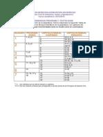 TABLA_DE_CORRESPONDENCIAS_PROGRAMA_Y_MANUALES_GRADO_Y_LICENCIATURA.pdf