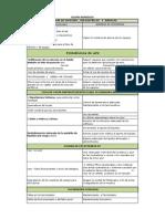 3- ACCIONES INSEGURAS Y BARRERAS DE SEGURIDAD EQUIPOS BIOMEDICOS(1)(1).pdf