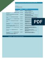 Ley 16831 normas complementarios.pdf