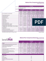 2010 UHC Medical Plan Comparison