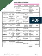 Radiologia.pdf