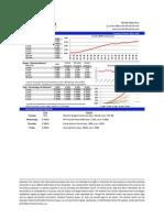 Pensford Rate Sheet - 10.14.2014