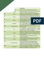 Componentes del proyecto.docx