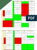 Jadwal Kuliah Semester Ganjil 2013-2014