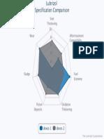 Dexos 1 vs Dexos 2.pdf