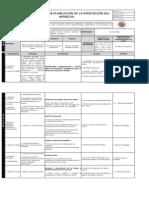 3- CARACTERIZACION DE PLANEACION DE LA PRESTACION DEL SERVICIO.pdf