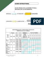 ACERO   ESTRUCTURAL.pdf