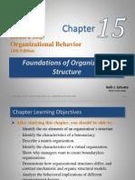 Organization Behavior- Organization structure