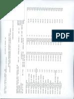 ministerio da fazenda.pdf