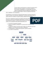 Los organigramas (1).docx
