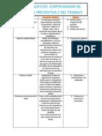 ACTIVIDAD 1 SST.docx